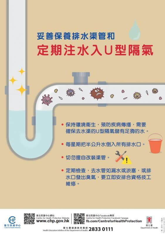 必須定期注水入U型管。
