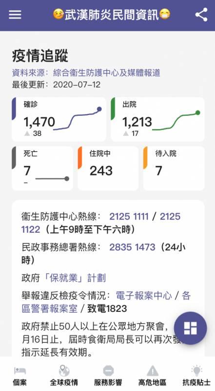 武漢肺炎民間資訊為一站式網站,資料非常齊全,相當實用。
