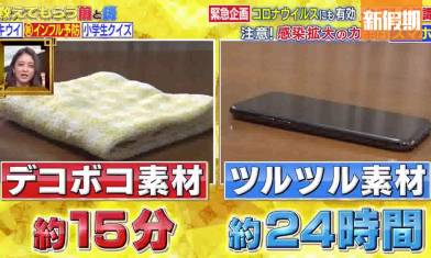 【新冠肺炎】病毒於電話螢幕可存活24小時!日本專家教3招消毒|好生活百科(新假期App限定)