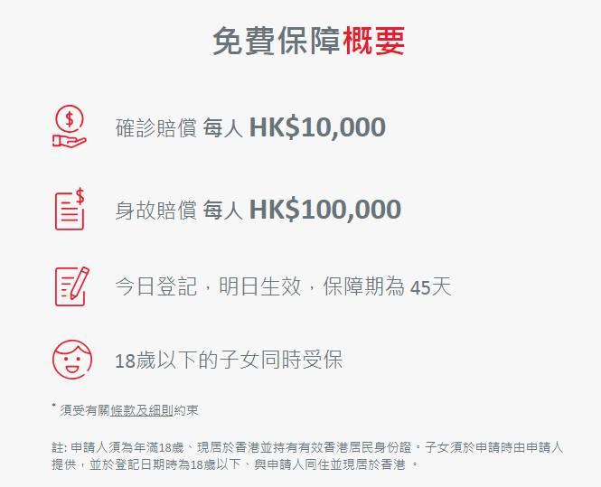 英國保誠推新型冠狀病毒保障 保額11萬港元+名額30萬個+免費申請|網絡熱話