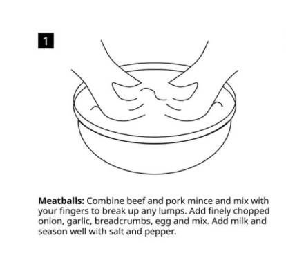 1)先把牛肉碎及豬肉碎用手拌好,後加入洋葱、蒜頭、麵包糠、雞蛋混和,最後倒下全脂牛奶、胡椒粉及鹽作調味。(圖片來源:IKEA UK Twitter)