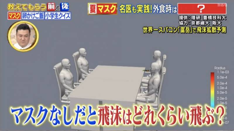 戴口罩應如何飲水/用餐時點坐最安全?!日本節目模擬 堂食病毒四散情況|好生活百科