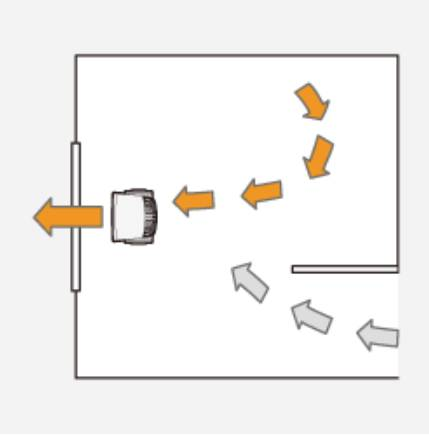 2.以「負壓」驅散熱氣 降溫室內空間