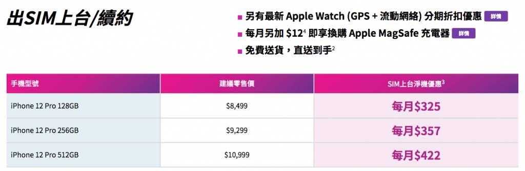 iPhone 12上台出機優惠懶人包 附平均月費!4大電訊商邊間5G計劃最抵用?CSL/3HK/SmarTone/CMHK(不斷更新)|購物優惠情報