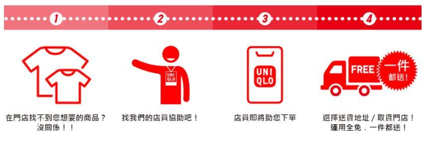 UNIQLO一連7日大減價!最平 HEATTECH/冷衫/牛仔外套/羽絨外套 |購物優惠情報