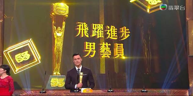 【萬千星輝頒獎典禮2020】得獎名單!視后視帝待揭曉(持續更新)