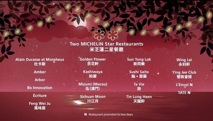 米芝蓮二星餐廳