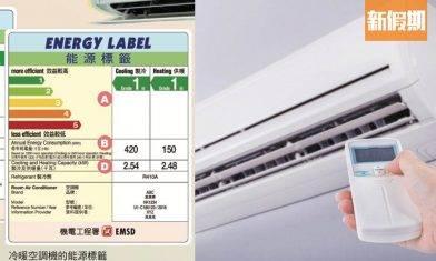 消委會測變頻式冷氣機!$5,980表現更勝$8,330!最低分一款要多付56%電費!附11招慳電貼士|好生活百科