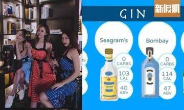 生酮都可以飲酒!香港生酮酒吧推介+無糖雞尾酒 教你睇低醣酒精成份@Zoesportdiary專欄|食是食非