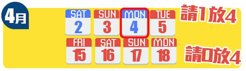 2022 4月清明節/復活節連假|請1放4/請0放4