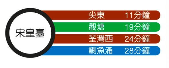 屯馬綫,九龍城,港式,日系,慢活,打卡,cafe-Sofi,慵懶生物,大和堂,港嘢茶檔,九龍城好去處