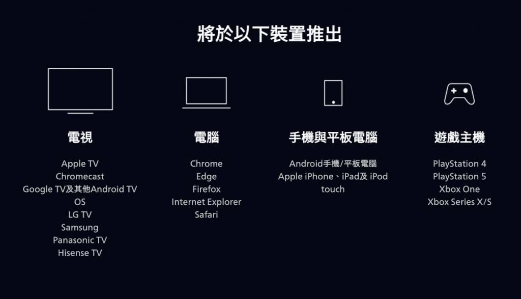 多個裝置都將推出相應支援程式(圖片來源:disneyplus)